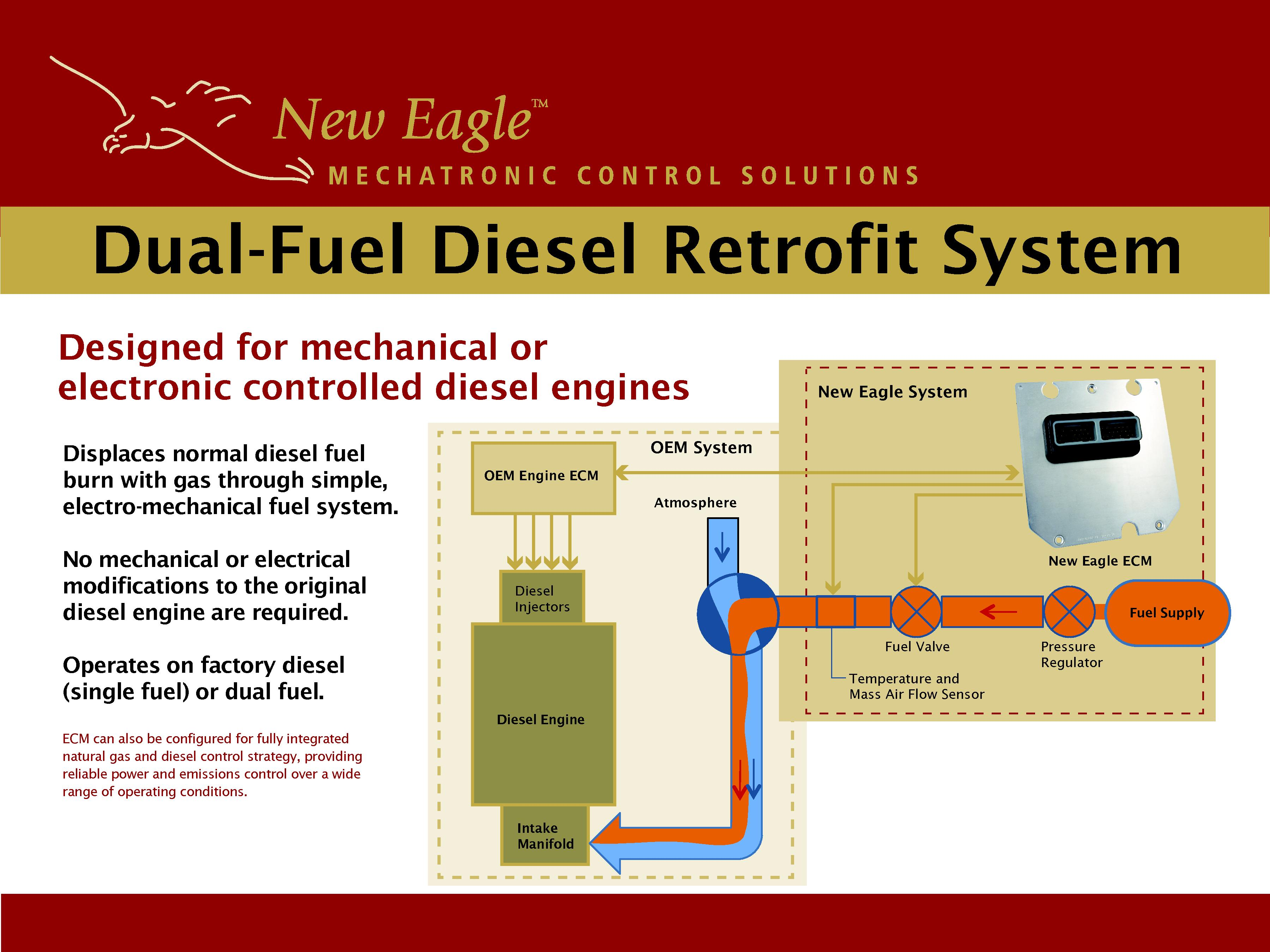 Index Of Support Wiki Images A A9 Burning Diesel Engine Fuel Diagram Dualfuel