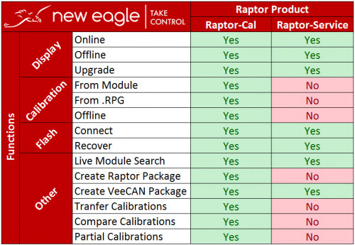 Raptor-Service - NewEagleWiki