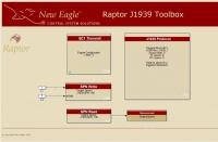 Raptor-Platform - NewEagleWiki